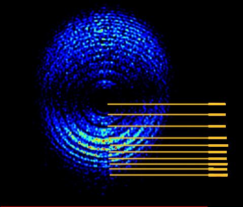 Electron Wavelengths