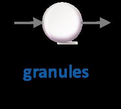 granules 1