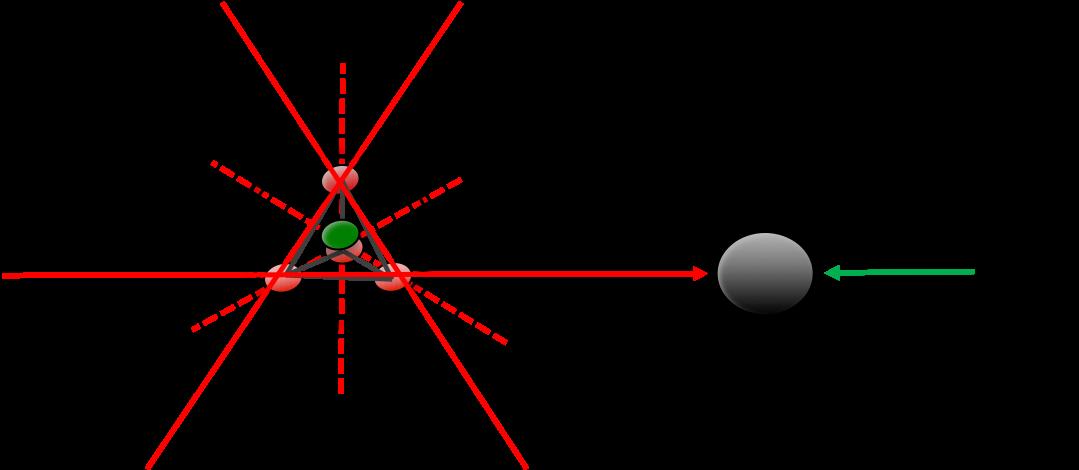 Orbital Forces