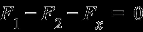 Sum of forces orbital