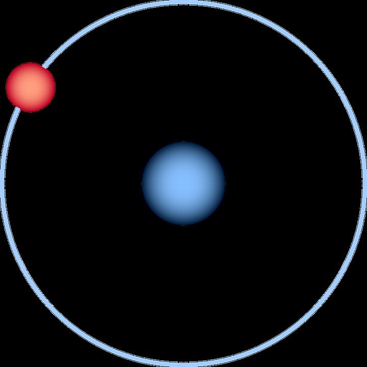 electron in hydrogen atom
