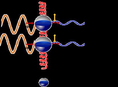 Orbital Force Explained
