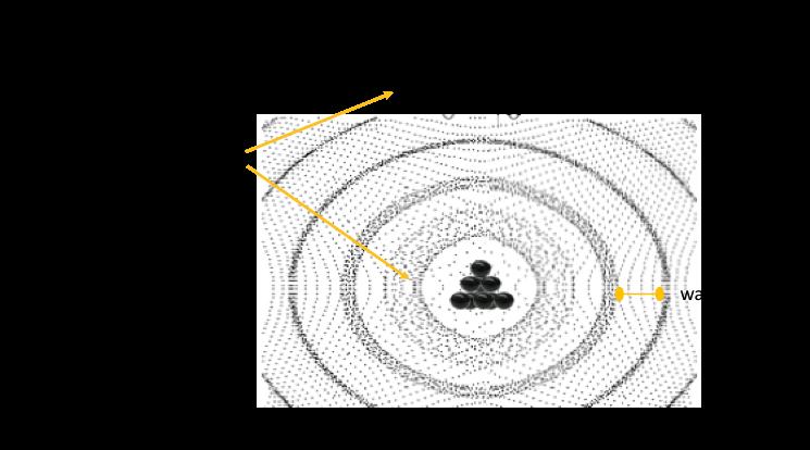 Planck Charge Explained