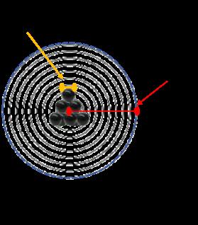Planck Length Explained