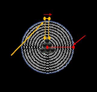 Planck Time Explained