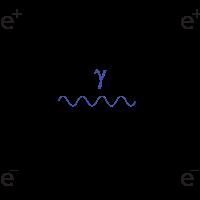 feynman diagram electron and positron