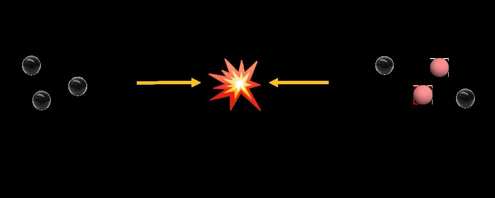 neutrino collisions