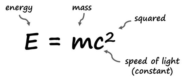 einstein energy-mass relation e=mc2