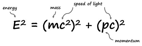 energy-momentum relation equation e=pc