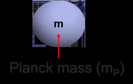 Planck mass - representative mass of granules in motion