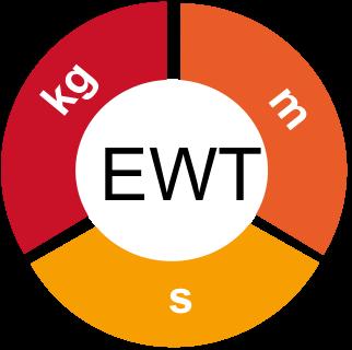 EWT unit system